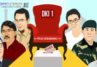 PDIP Memberi Peluang Pada Semua Orang Untuk Daftar Cagub DKI JAKARTA